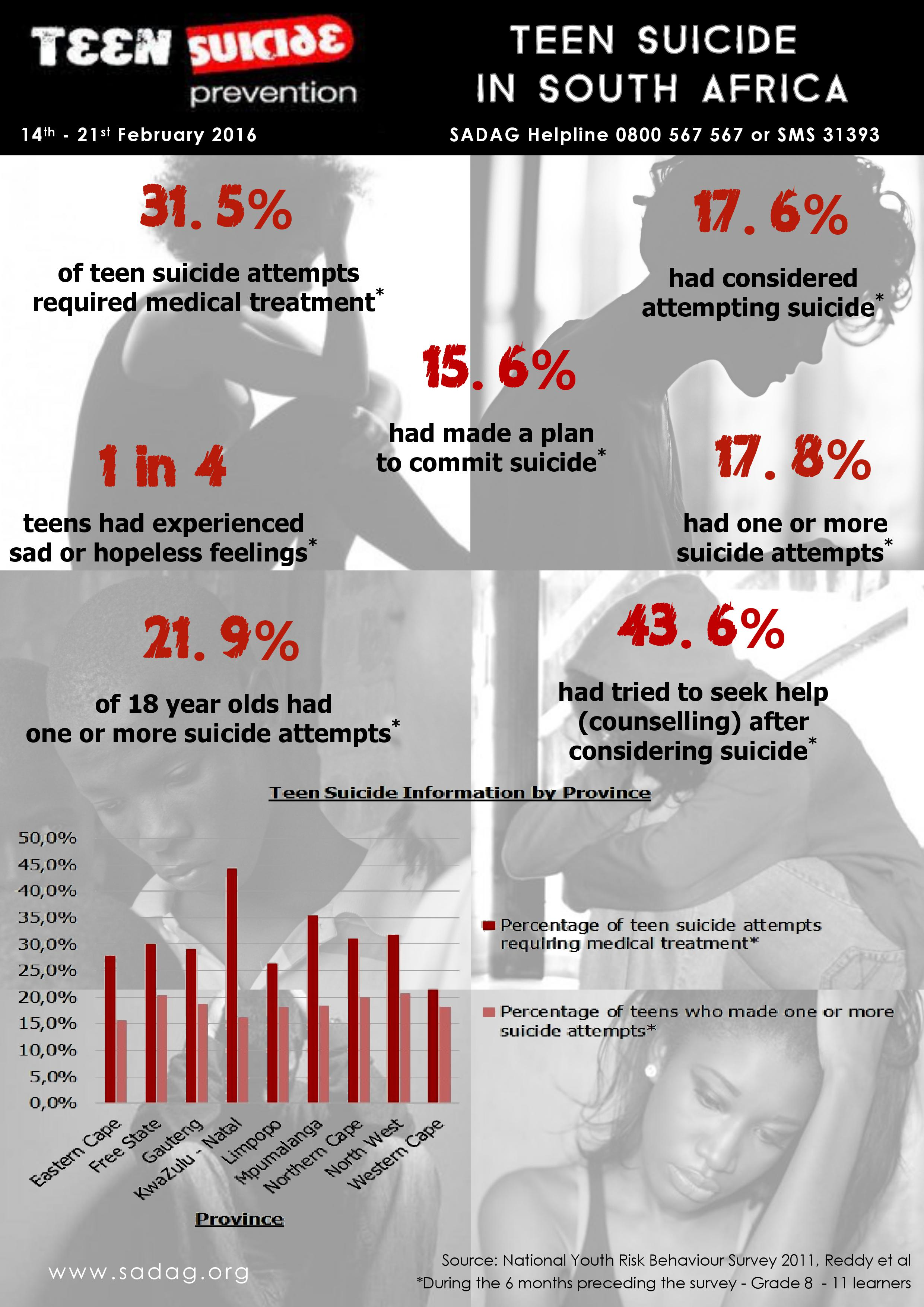 Teen Suicide Infographic 2016 images