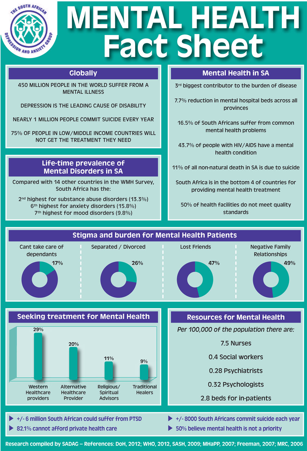 mental illness dating site australia 2015/12/7 it concludes that policy thinking in australia shows well-advanced awareness both of the costs of mental illness for society as a whole and of the health benefits of employment however,.