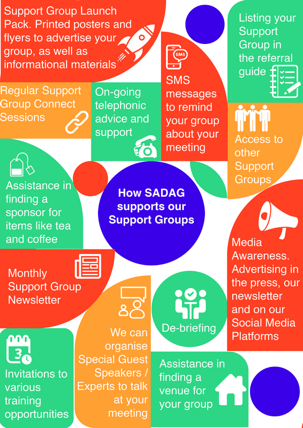 SADAG support support groups